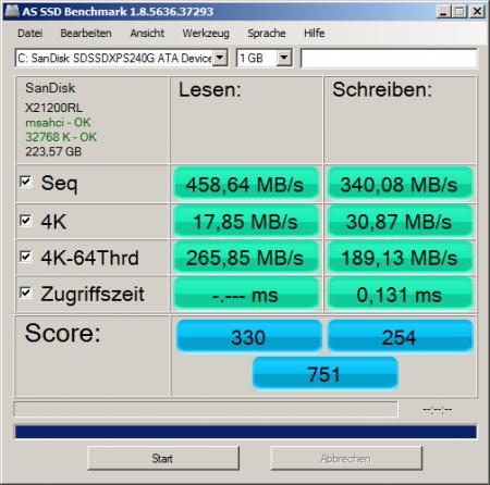as-ssd-bench SanDisk SDSSDXPS 03.03.2016 22-33-02.png