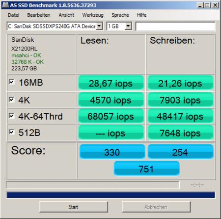 as-ssd-bench SanDisk SDSSDXPS 03.03.2016 22-33-20.png