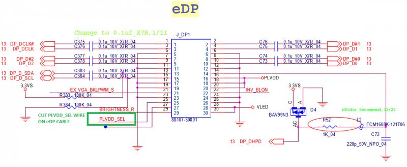 SM3 EDP.png
