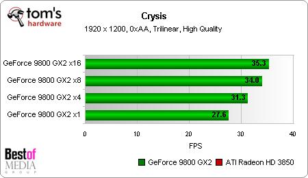 crysis_1920x1200_high.png