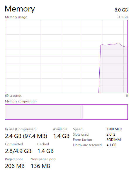 Task Manager - Memory.PNG